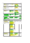 Wahlpflichtbereich C / Module anderer Fächer - Page 7