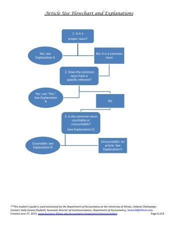 Article Use Flowchart and Explanations - College of Business at Illinois