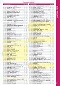 bussmann-katalog2012 - Page 3