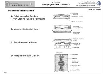 Fertigungstechnik 1, Gießen 2