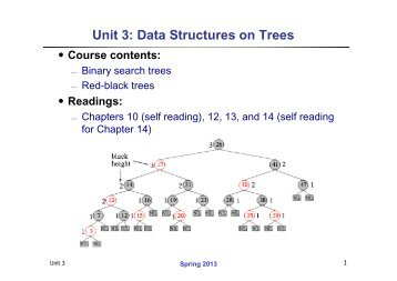 ․Course ․Readings: