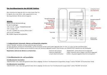 Bedienungsanleitung M12AB - A1.net