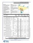 Abgehängte Decke Stil Prim 100 niveaugleich Plafond ... - Rigips - Page 4