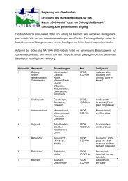 23.05.2011 Managementplan für das Natura 2000-Gebiet