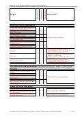 Verrechnung - GVZ - Page 4