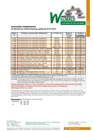 Steinbruch Hellerschwang, Isarwinkler Kalkdolomit - Kilian Willibald ...