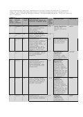 Querschnitts-Leitlinien (BÄK) - Blutspendedienst NSTOB - Seite 5