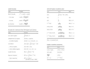 Formula Reference Sheet Formulas for Area (A) and