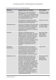(PDF) Epidemiologische Daten zu den Krankheitsbildern - Springer