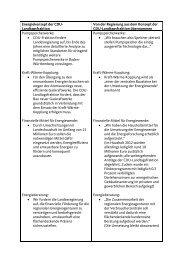 2012-07-18 Synopse zur Energiewende - CDU-Fraktion