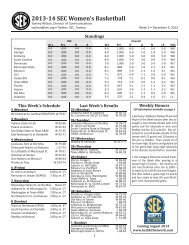 2013-14 SEC Women's Basketball