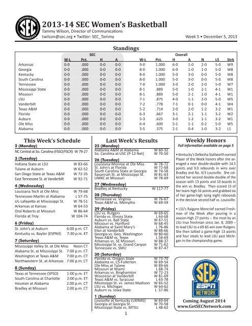 2013-14 SEC Women's Basketball