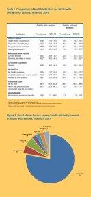 Asthma in Missouri - Missouri Department of Health & Senior Services - Page 3