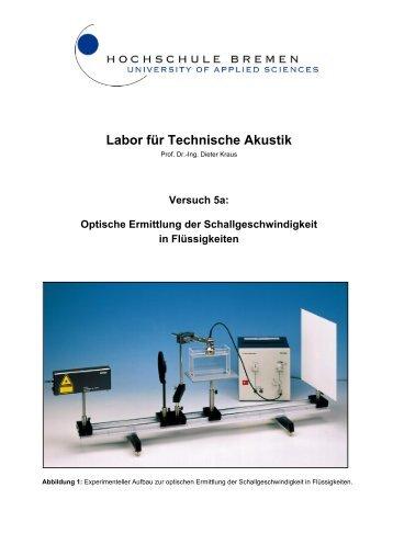 Optische Ermittlung der Schallgeschwindigkeit in Flüssigkeiten