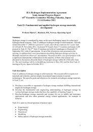 SAR_Task22_Japan_Oct.. - Hydrogen Implementing Agreement