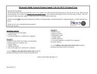 Plymouth Public Schools Student Supply List for 2013-14 School Year