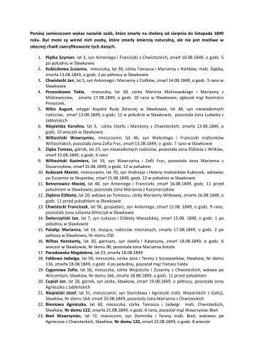 Poniżej zamieszczam wykaz nazwisk osób, które zmarły na cholerę ...