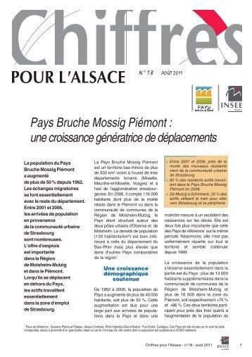 Pays Bruche Mossig Piémont - Insee