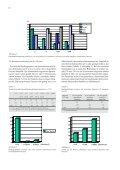 Die porcine Zona pellucida während Reifung, Befruchtung und ... - Seite 4