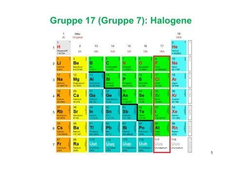 Gruppe 17 Gruppe 7 Halogene
