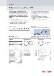 Raiffeisen Pension Invest Futura Yield - Fundinfo