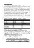 Ausdauertraining Steuerung - Seite 2