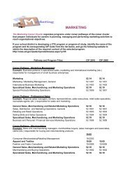 Marketing CIP Code Chart