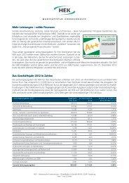 Mehr Leistungen – solide Finanzen Das Geschäftsjahr 2012 ... - HEK