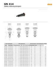 GN 414 safety indexing plungers - FindTheNeedle.co.uk