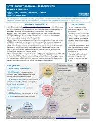 INTER-AGENCY REGIONAL RESPONSE FOR SYRIAN REFUGEES ...