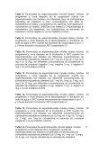 Vista/Abrir - RiuNet - Page 6