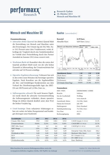 download analysis - Mensch und Maschine