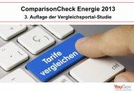 ComparisonCheck Energie 2013 - YouGov