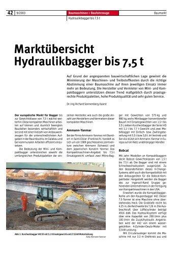 Marktübersicht Hydraulikbagger bis 7,5 t - Bauverlag