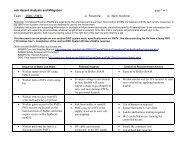 Job Hazard Analysis and Mitigation Task : DIRC PMTs ... - SLAC