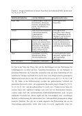 1. Einleitung und Aufgabenstellung Lange schon vor der ... - Seite 4