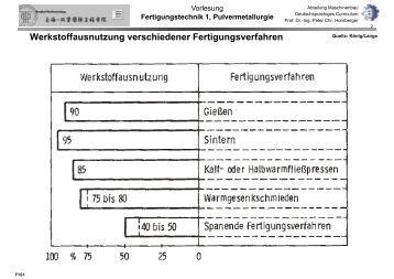 Fertigungstechnik 1, Pulvermetallurgie