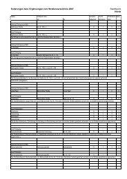 Änderungen bzw. Ergänzungen zum ... - Digistadtdo