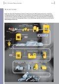 Sinterformteile - Walther Flender - Seite 6