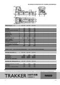 AD-N340T45B - Iveco - Seite 5