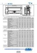 zentrifugal klimakonvektoren - Page 3