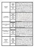 PROGRAMMATION JUL'ANIM 2011-2012 - Académie de Nancy-Metz - Page 2