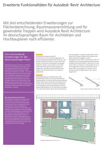Erweiterte Funktionalitäten für Autodesk® Revit® Architecture Mit ...