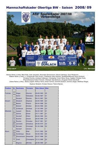 Mannschaftskader Oberliga BW - Saison 2008/09 - ASV Durlach