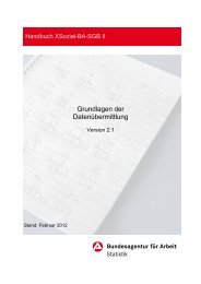Handbuch - Grundlagen der Datenübermittlung (Version 2.1)