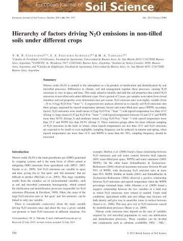 Hierarchy of factors driving N2O emissions in nontilled soils ... - INTA