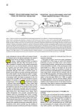 Reconstitution of the Transport of Protein between Successive ... - Page 2