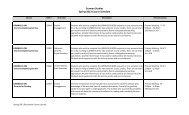 German Studies Spring 2013 Course Schedule