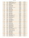 SSC BHOPAL - IMA 130 - DATES OF REPORTING - Indian Army - Page 4