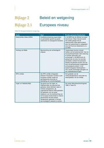 bijlage 2 - Ruimtelijkeplannen.nl